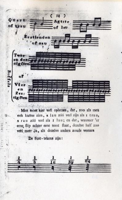 Roffels-Dutch, 1809.