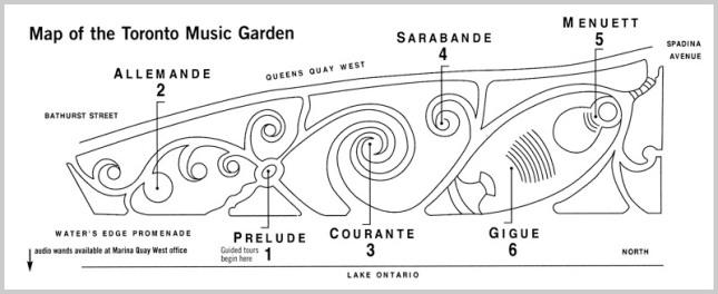 Musiarden Design.